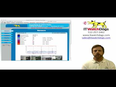 ITWatchDogs - Environment Monitoring for Your Server Room