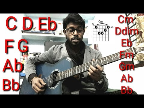 C minor scale and chords on guitar   Cm key chords hindi