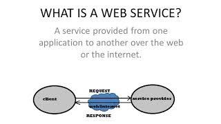 web service (in tamil)