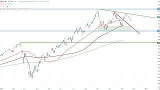Wall Street – Gute Stimmung trotz keiner Entscheidung…
