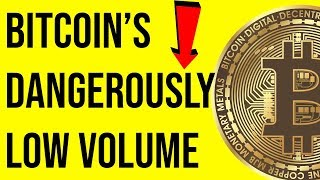 Is Bitcoin's BAKKT a dud? Will Bitcoin crash after BAKKT?