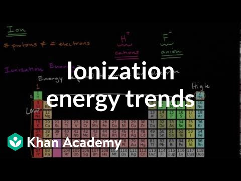 Ionization energy trends Periodic table (video) Khan Academy