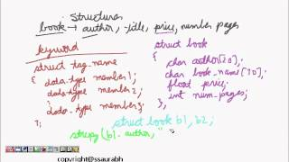 C Programming: Structures (Declaration, Access, Initialization, Pointers): Lesson 1