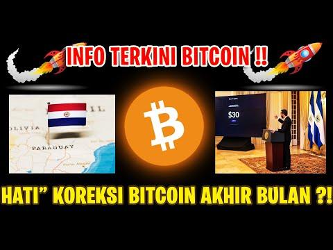 Marketwatch btc