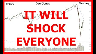 Stock Market -sp500 Technical Analysis - Dow Jones - Nasdaq    It Will Shock Everyone