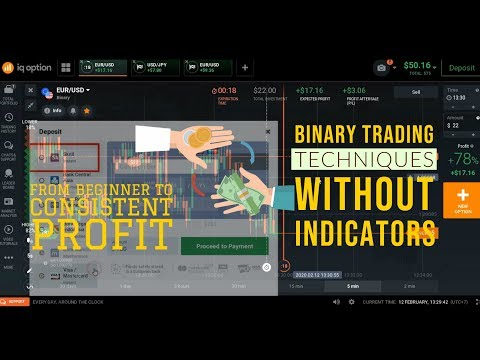 Stable income binary options