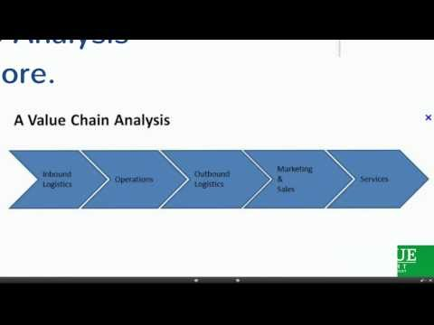 mp4 Industry Analysis, download Industry Analysis video klip Industry Analysis