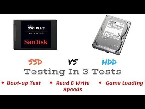 SanDisk SSD Plus 120GB REVIEW & UNBOXING With TESTS | Budget SSDs Worth Buying? |