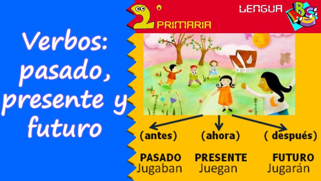 Lengua Castellana. 2º Primaria. Tema 10. El verbo: pasado, presente y futuro