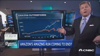 Is the end near for Amazon's amazing run?