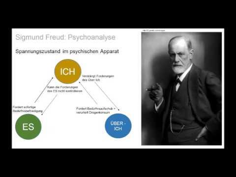 Sigmund Freud: Psychoanalyse