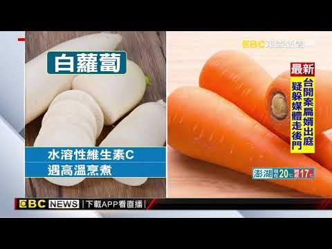紅蘿蔔、白蘿蔔不能一起煮 營養恐流失?