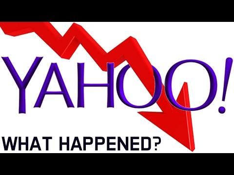 Yahoo! - portablecontacts net