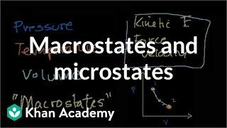 Macrostates and Microstates
