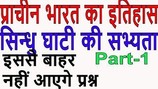 Sahayak Adhyapak Bharti, Bharat ka samvidhan part 2, sikshak bharti