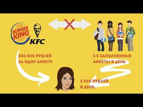 100 рублей заработать в интернете
