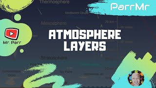 Atmosphere Layers Song