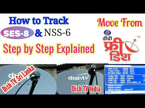 How to Set NSS6 95 East on 2 Feet Dish - How To Solve
