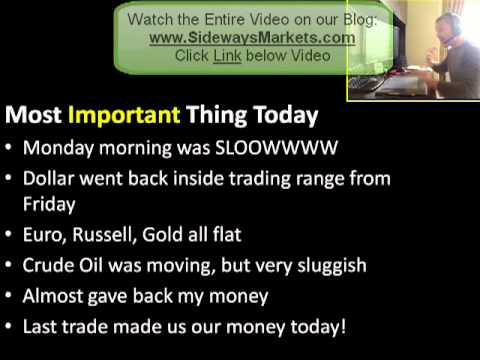 Crude Oil and Dollar Correlation Day Trading Strategy works with Mini Russell futures as well