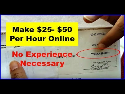How to Make Money On The Internet – How to Make Money Online Fast! No Experience Necessary!
