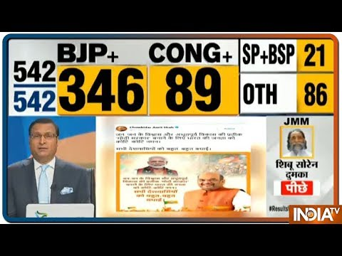 Lok Sabha Election Results 2019 LIVE | Narendra Modi's Tweet For All Indian Citizens (видео)