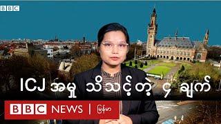 ICJ အမှု သိသင့်တဲ့ ၄ ချက် - BBC News မြန်မာ