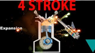 How does a 4 stroke engine work? What are the 4 strokes?