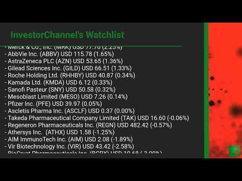 InvestorChannel's Covid-19 Watchlist Update for Wednesday, May, 05, 2021, 16:00 EST