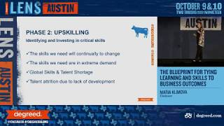 The Blueprint for Tying Learning and Skills to Business Outcomes