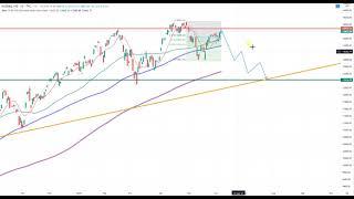 Wall Street – Entscheidung lässt auf sich warten…