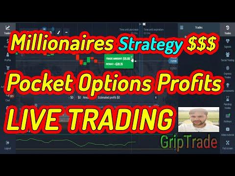 Optionen optionshandel