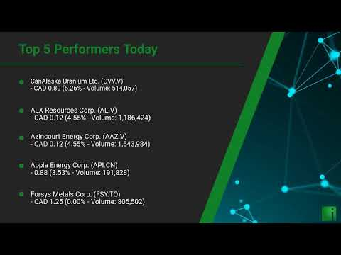 InvestorChannel's Uranium Watchlist Update for Thursday, September, 16, 2021, 16:00 EST