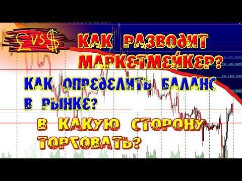 Top лучшие брокеры россии