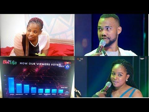 BBNaija 2019 : Is Cindy the new Nina | Why Cindy had more votes than Frodd and Khafi
