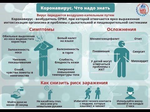 Новости Шаранского ТВ от 27.03.2020 г.