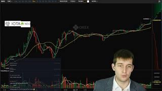 "FIRST STEP to expert Bitcoin Trader + (INT) ""IOTA NEO TOKEN"""