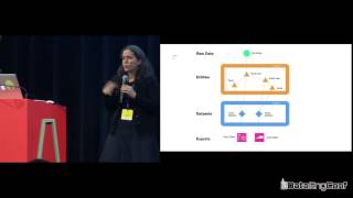 Unified Pipeline Architecture: The Evolution of Data Processing at Spotify