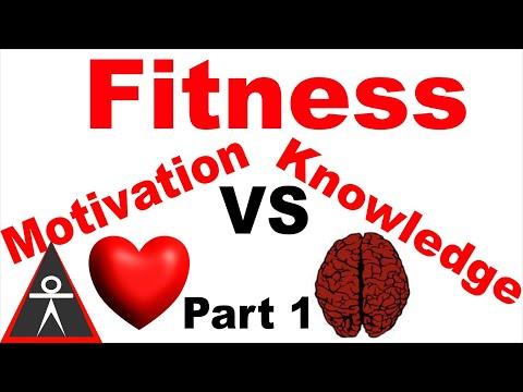 mp4 Fitness Knowledge Motivation, download Fitness Knowledge Motivation video klip Fitness Knowledge Motivation