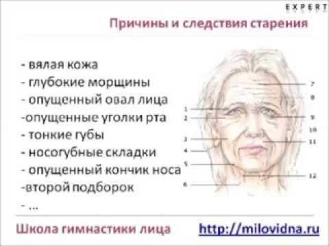 Отзывы о масках для лица банька агафьи витаминная