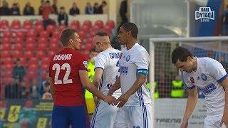 ФК СКА-Хабаровск 0:0 ФК Оренбург. Видеообзор
