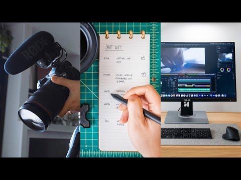 How to Make YouTube Videos – Plan, Shoot, Edit, Post, Grow