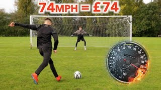 Paying People to Hit their Hardest Shot (1mph = £1)