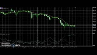 TUESDAYS WITH TRADING IN FOREX currency pair USD/HUF