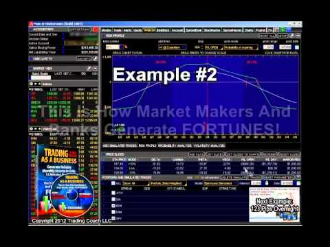 Video Training Forex Day Trading Strategies For Beginners That Work