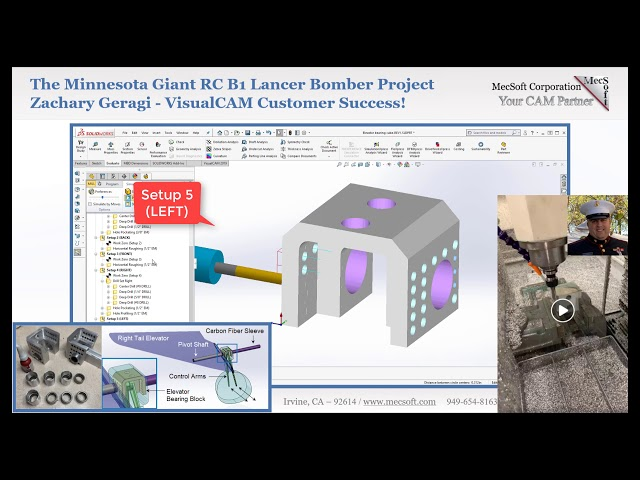 The Minnesota Giant RC B1 Lancer Bomber Project