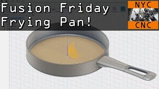 Fusion Friday #1: Frying Pan!