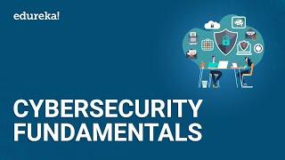 Cybersecurity Fundamentals | Understanding Cybersecurity Basics | Cybersecurity Course | Edureka