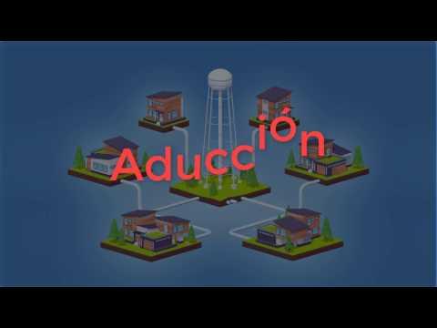 Curso de Diseño de Sistemas de Abastecimiento de Agua Potable