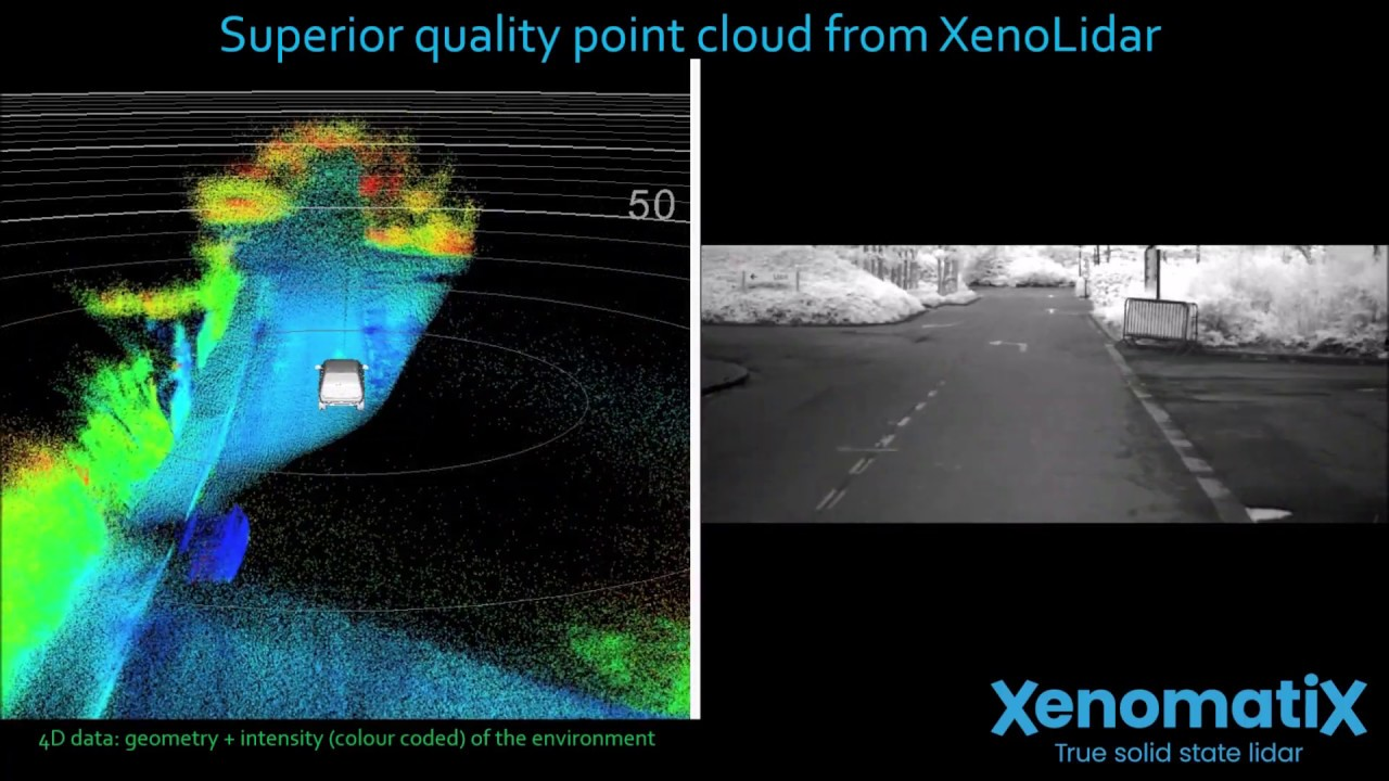 Automotive LiDAR Solutions | XenoLidar & XenoTrack