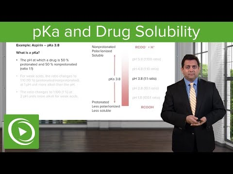 PKa And Drug Solubility: Absorption And Distribution – Pharmacokinetics (PK) | Lecturio